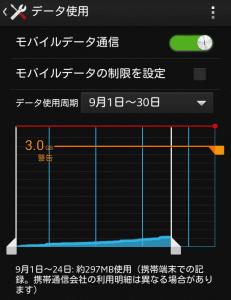 WiMAX2+でスマホ月間通信量は3GBいかないから、速度制限は問題なし。