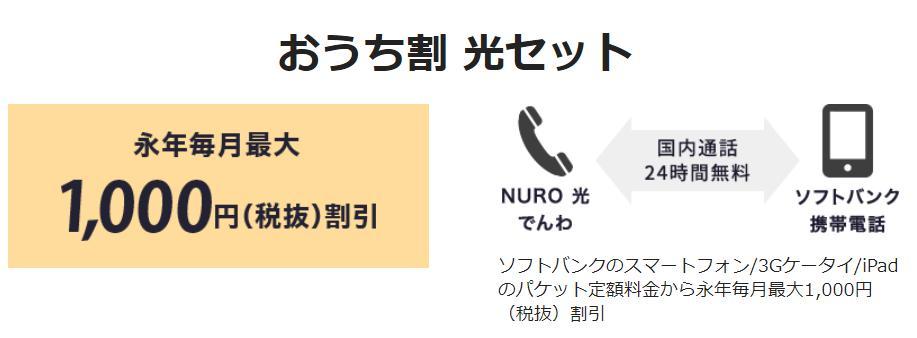 NURO光、おうち割 光セットの画像