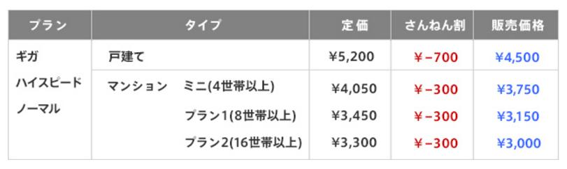 TSUTAYA光の月額料金