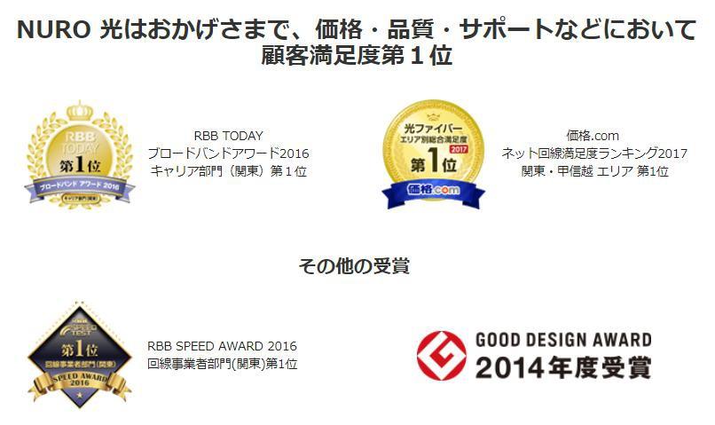 NURO光の受賞アワード