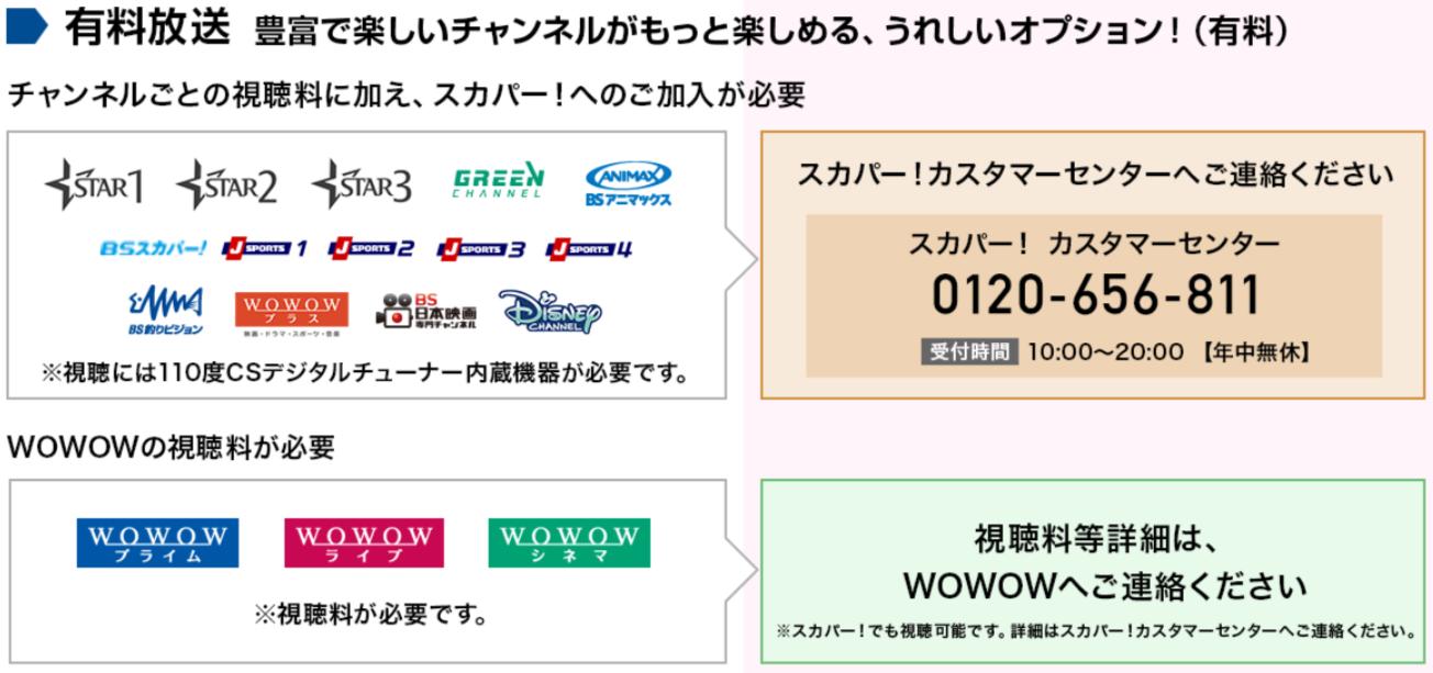 フレッツ・テレビ スカパー!有料チャンネル