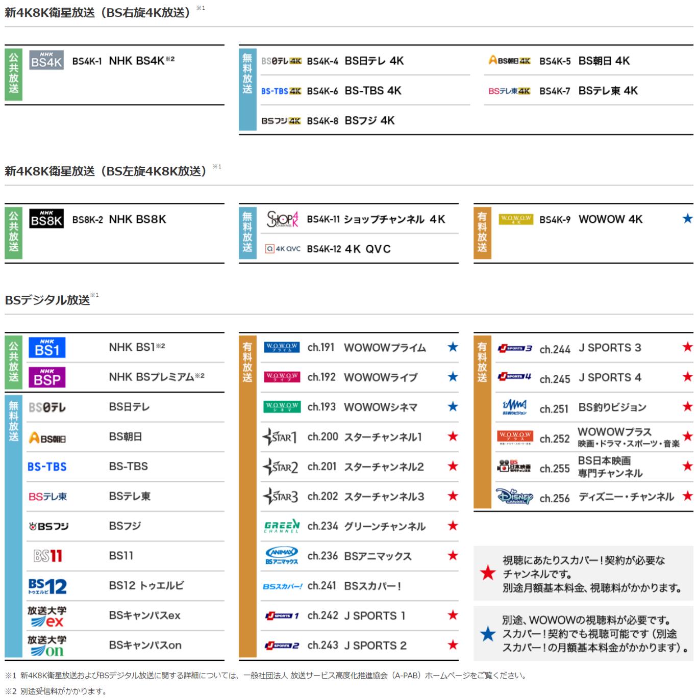 フレッツ・テレビ BSデジタル放送