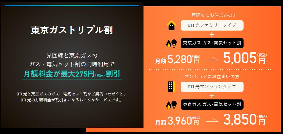DTI×東京ガストリプル割