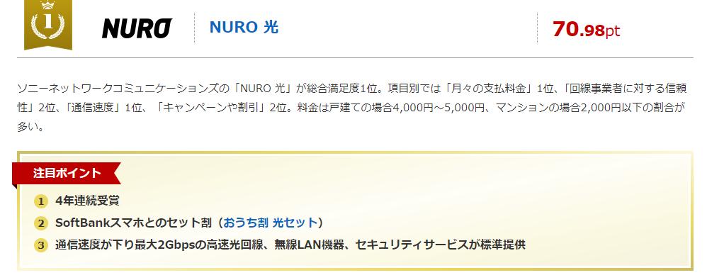 NURO光の評価