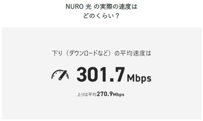 NURO光ユーザーへのアンケート結果 実際の速度は?