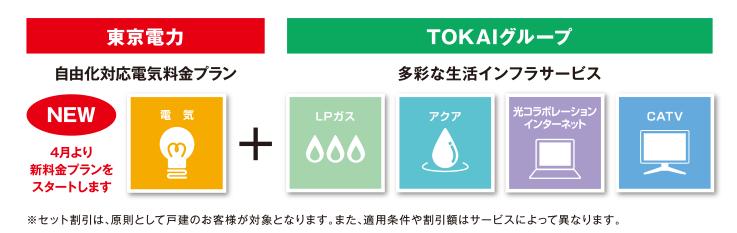 TOKAIグループ:TOKAI Smart Plus