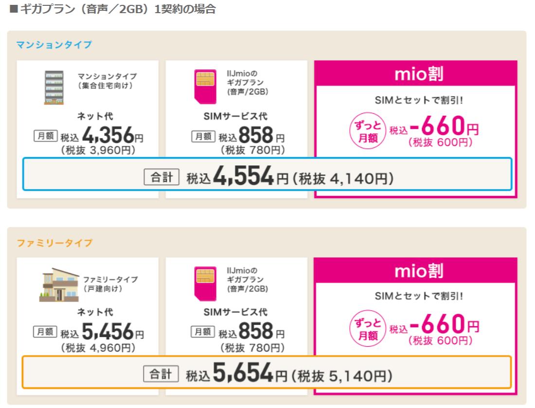 IIJmioひかり mio割の料金イメージ