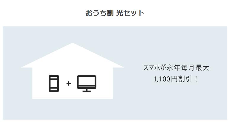 おうち割光セット‗NURO