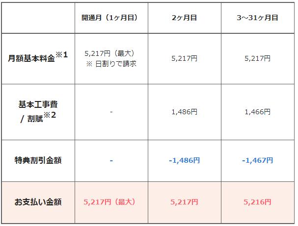 NURO_CB支払いイメージ