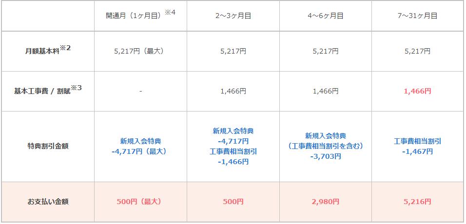 NURO_ワンコイン支払いイメージ