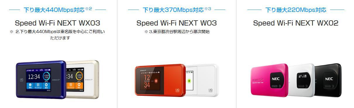 WiMAX2+の製品