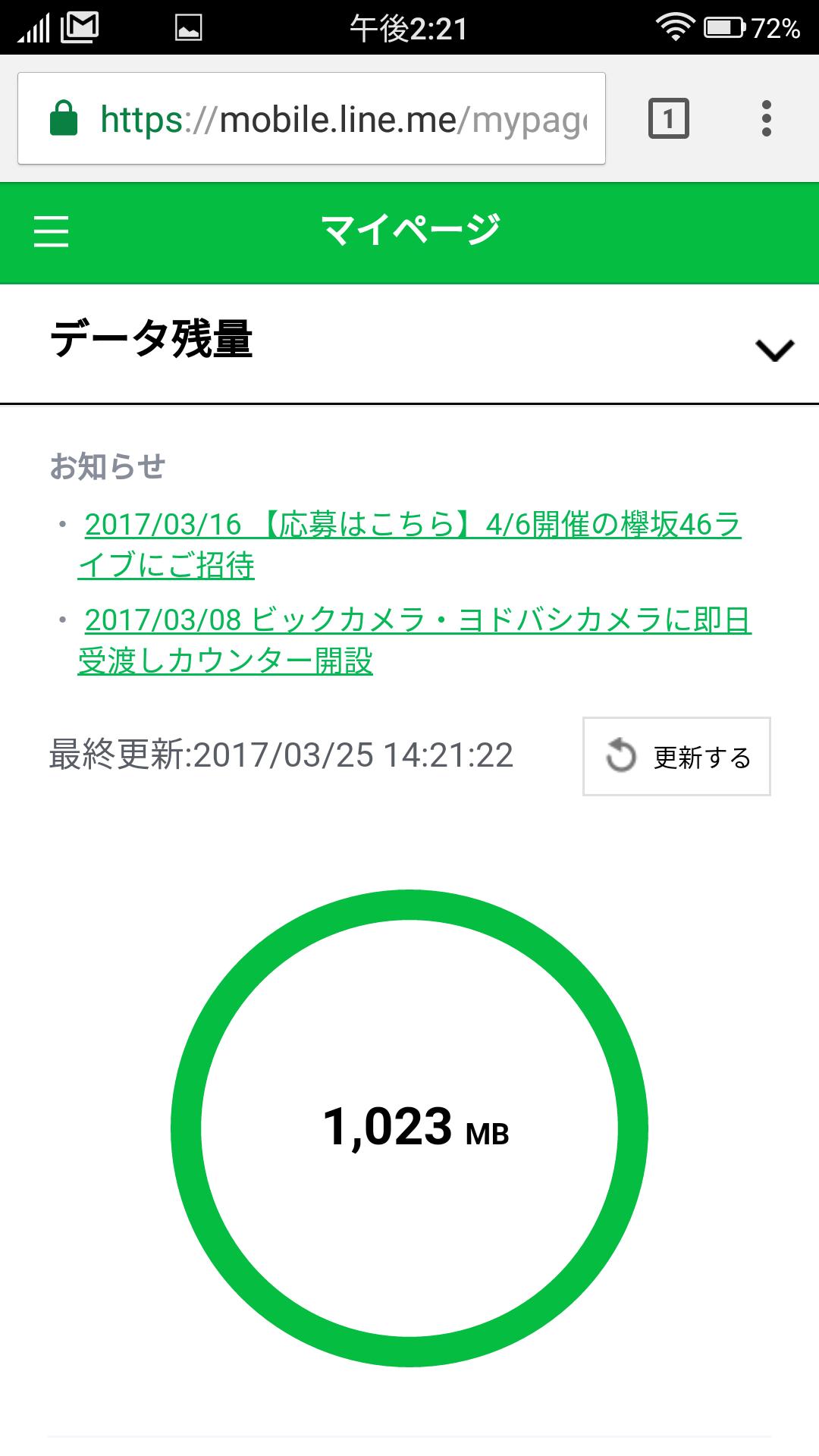 LINEモバイルの契約者連携マイページ