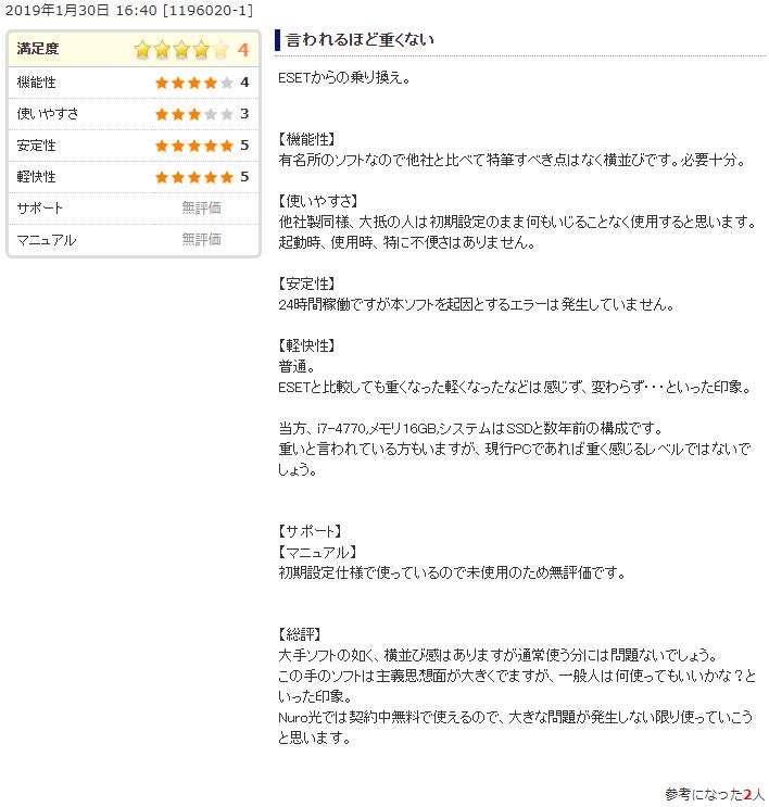 カスペルスキーセキュリティ 価格.com評判