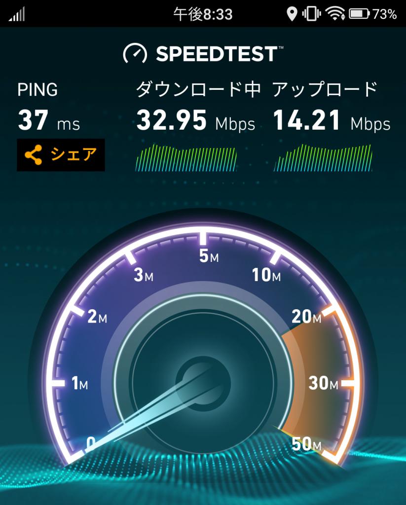 スピードテストの結果(スマホWi-Fi5Ghz)