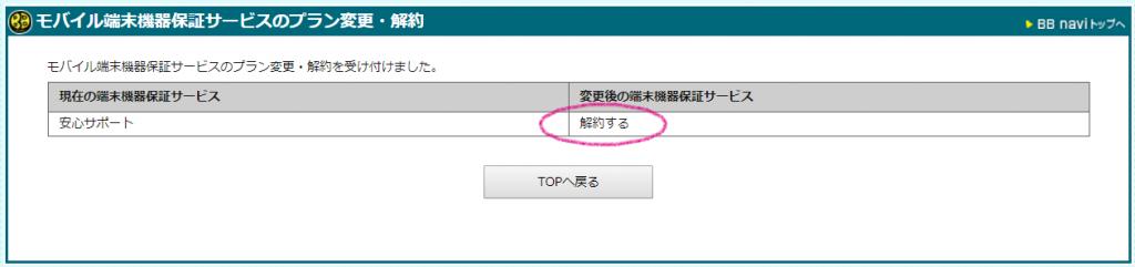 とくとくBB WiMAX2+ 安心サポート解約