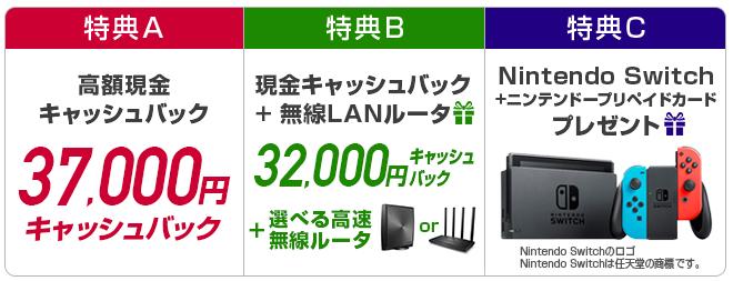 ソフトバンク光NEXTキャンペーン