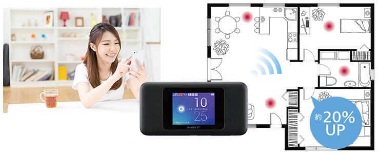 Speed Wi-Fi NEXT W06_繋がりやすさ20%アップ