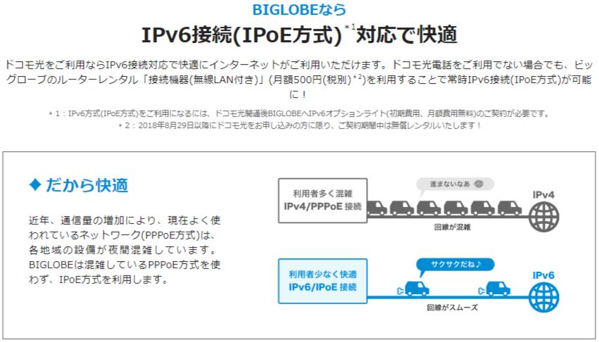 ドコモ光×BIGLOBE Ipv6