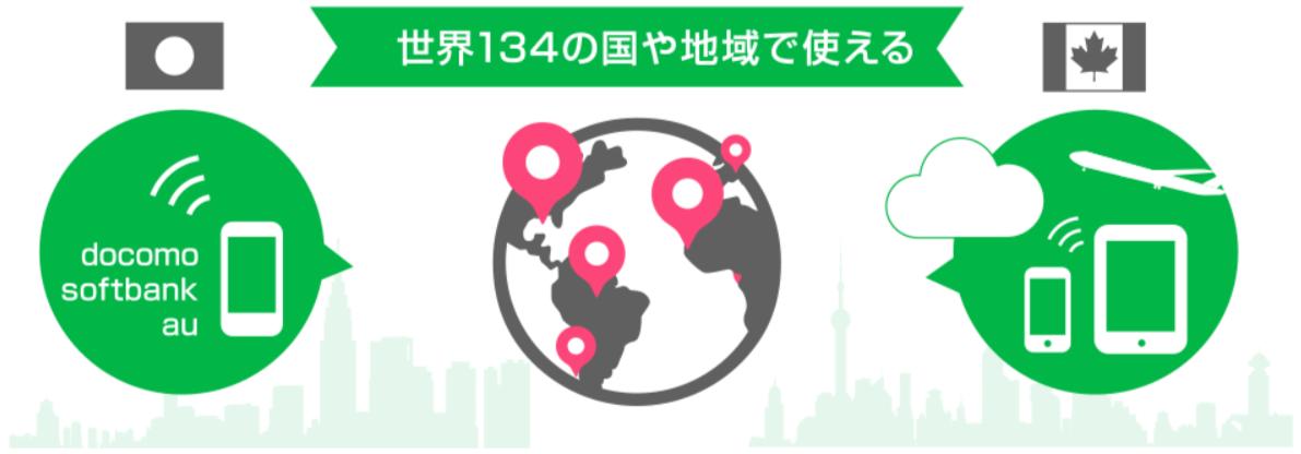 ギガWi-Fi 世界134ヶ国で利用可能