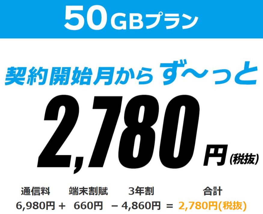 Ex Wi-Fi CLOUD 50GB(